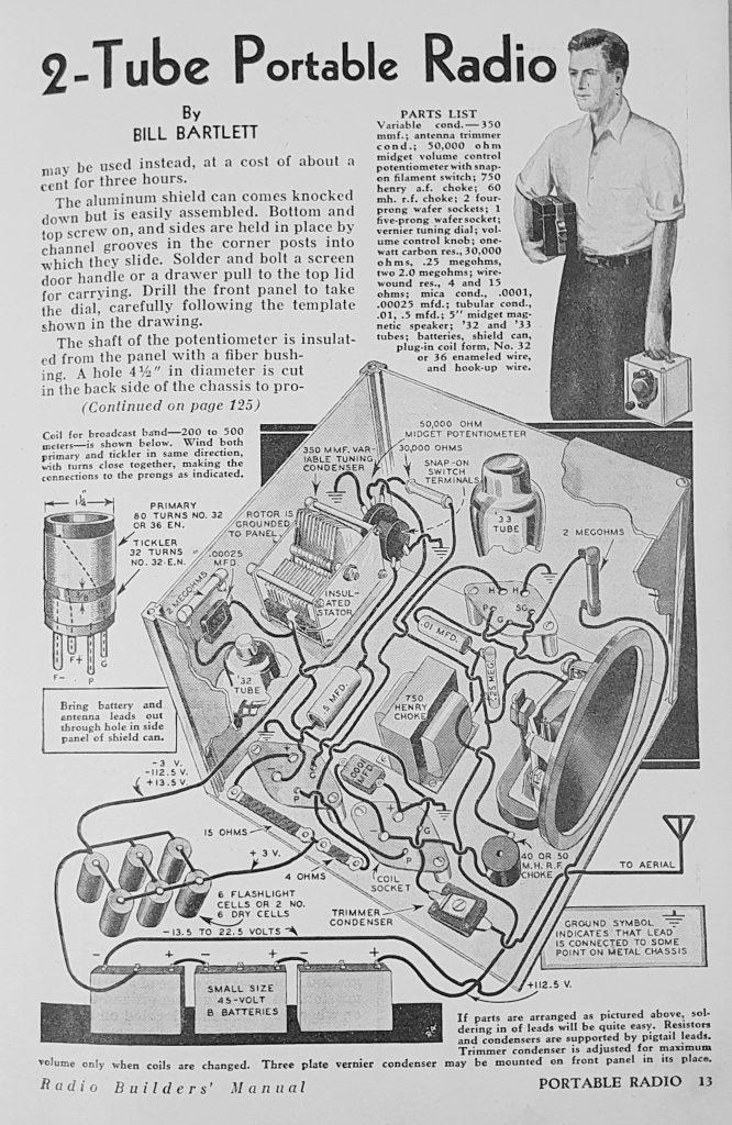 """Jau sudėtingesnis gaminys. Dviejų lempų """"nešiojamas"""" radijo imtuvas."""